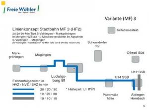 Waldbauer Stadtbahn FW Markgro ningen 01.12.15 V3vk